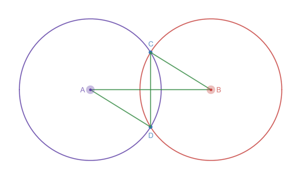 What Type Of Quadrilateral Will Be Formed If Two Equal Circles With