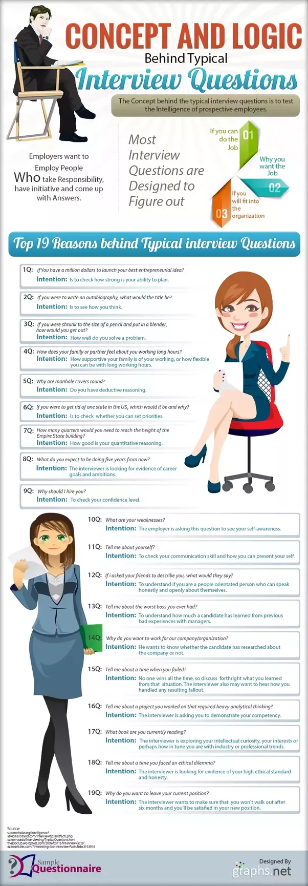 What are the best asked questions at job interview and their best source why your interviewer asks these 19 common questions infographic solutioingenieria Image collections