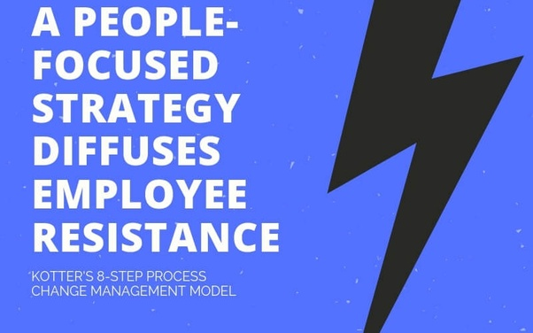 What are the change management models? - Quora