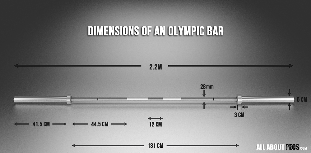 What Should Be The Length Of Bench Press Bar For A 6 Foot