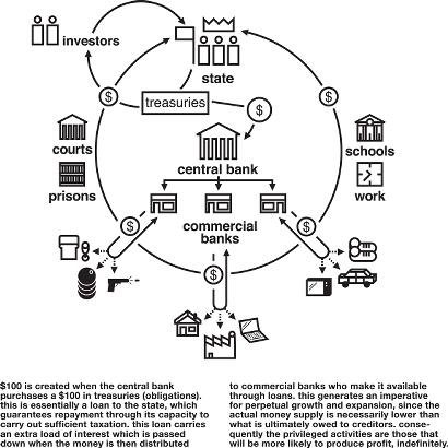 Banking system diagrams electrical drawing wiring diagram what are some good diagrams of the central banking system quora rh quora com banking system all uml diagrams online banking system uml diagrams pdf ccuart Gallery