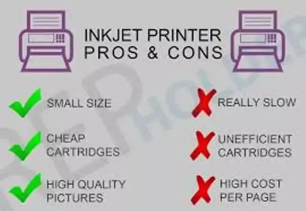 Which Type Of Printer Has Lower Printing Cost Per Page Inkjet Or
