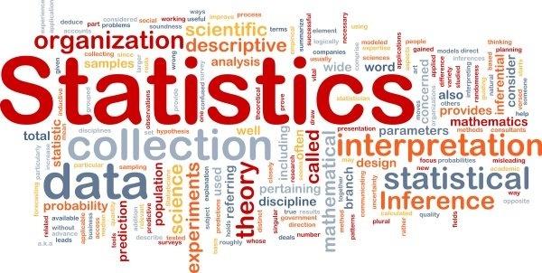 Resultado de imagem para Statistics