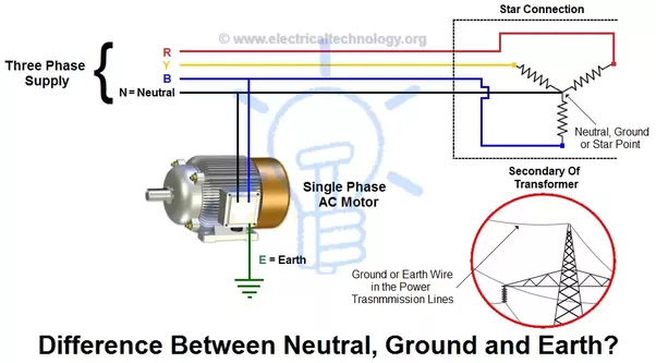 What Is The Difference Between Earthing Grounding And