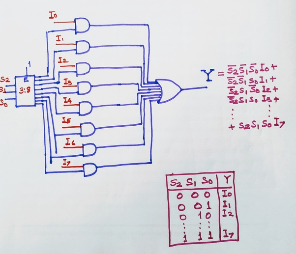 Diagram  4 To 16 Decoder Logic Diagram
