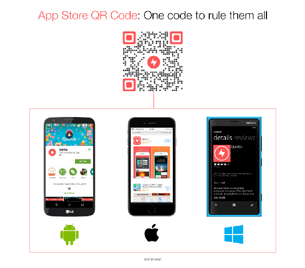 How To Create A Single Qr Code For An App Download For