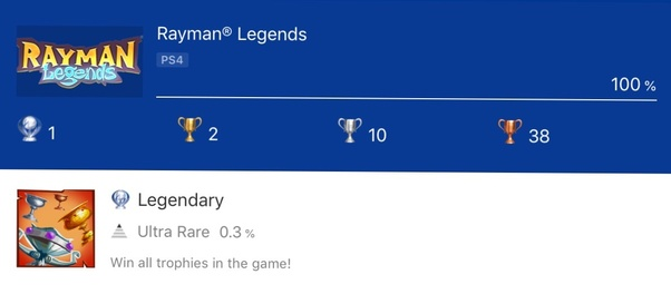 What is your hardest earned Platinum trophy (PlayStation