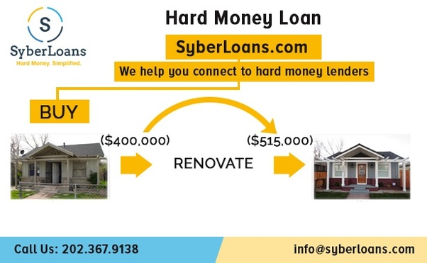 Payday loan delray beach photo 2