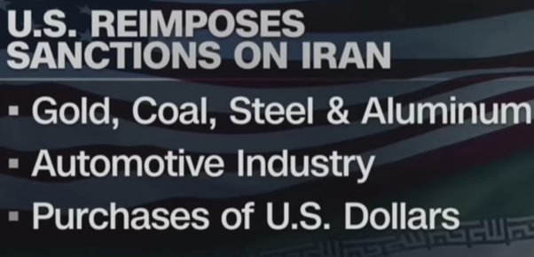 When will the toughest sanctions come into effect in Iran? Will the
