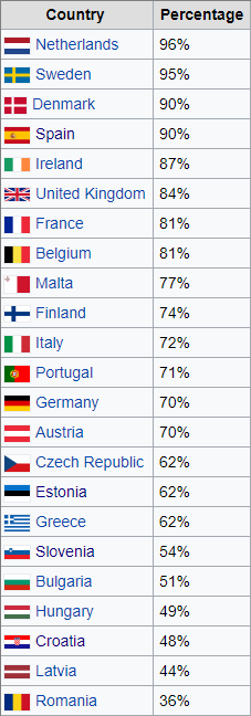 I d say about percent of the people here are friendly to gay people