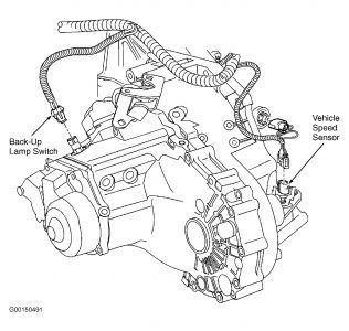 how does the engine speed sensor work quora. Black Bedroom Furniture Sets. Home Design Ideas