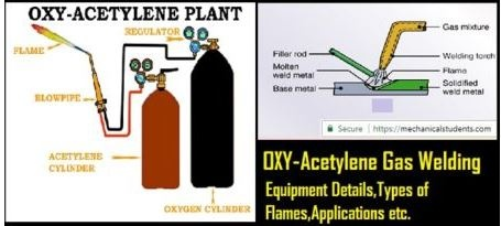 What is the color of acetylin cylinder for gas welding? - Quora