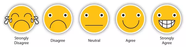 What is the best likert scale to use quora similar scales are often used for pain assessments altavistaventures Gallery