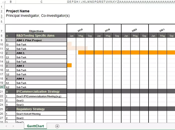 Where Can I Find A Good Excel Template To Produce A Gantt Chart Quora