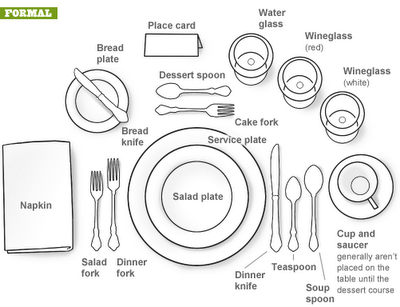 What is the proper order of knives and forks on a fancy placemat? - Quora  sc 1 st  Quora & What is the proper order of knives and forks on a fancy placemat ...