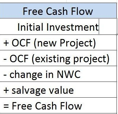 how to calculate cash flow posts quora. Black Bedroom Furniture Sets. Home Design Ideas