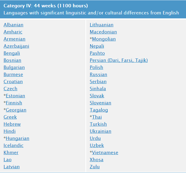 how long would it take to speak slavic languages quora