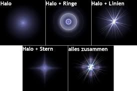 Can Bill Otto Explain The Exact Physical Optical Reason