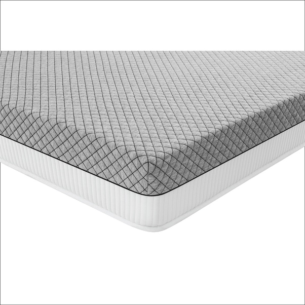 Which Is The Best Memory Foam Mattress In India Quora