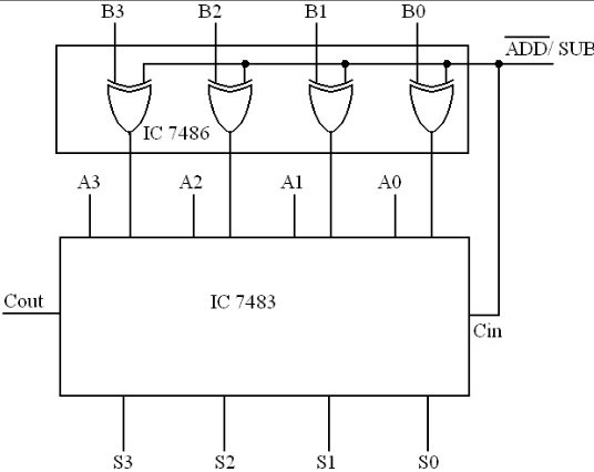 how to design an excess 3 to a bcd converter using a 4 bit. Black Bedroom Furniture Sets. Home Design Ideas