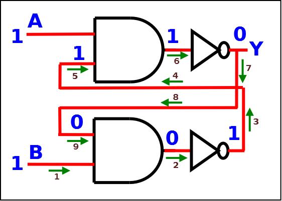 d flip flop circuit pdf