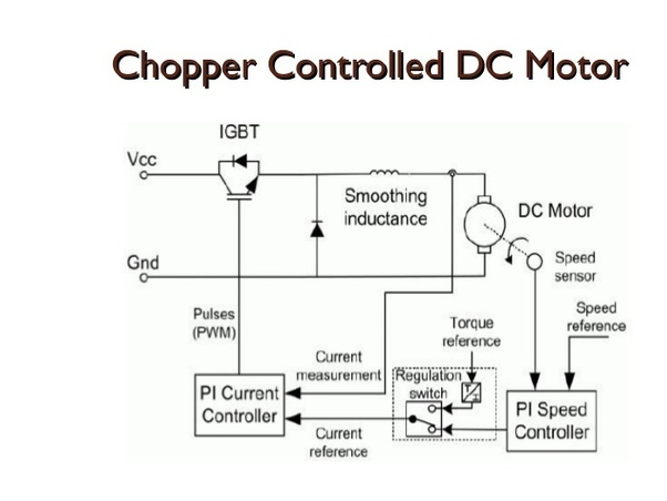 How can the speed of a dc motor be controlled quora for Motor speed control methods