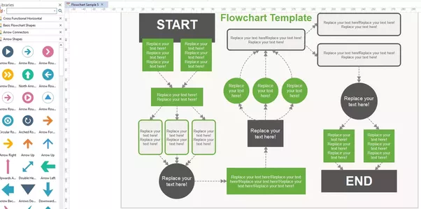What Is The Business Model Of Flow Chart Maker Online Diagram