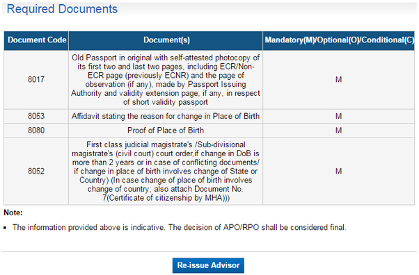 I Want To Change My Place Of Birth In My Indian Passport What Is