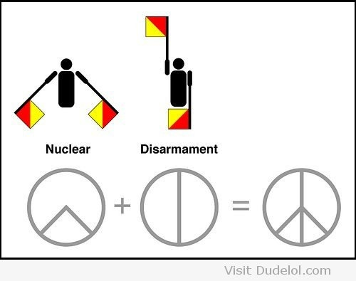 Could The Peace Symbol Be Viewed As Having Similar Meanings As The