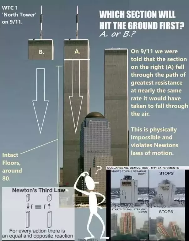9/11 - The Twin Towers Conspiracy - what time is it on TV ... |Twin Towers Conspiracy Theory