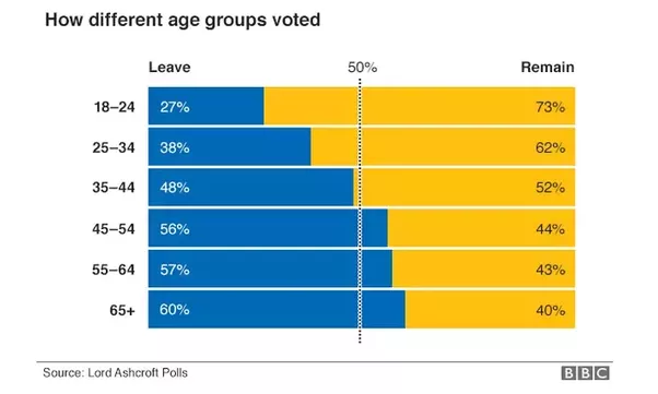 How does the Trump victory resemble Brexit? - Quora