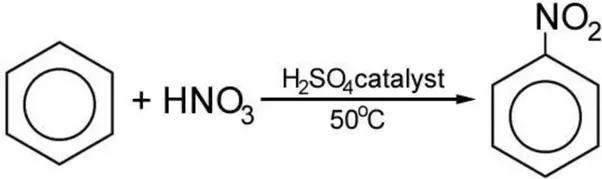 Nitration of chlorobenzene