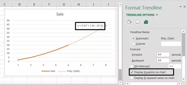 How to transfer a trendline equation from the graph to the cells check display equation on chart and equation will be visible on chart ccuart Images