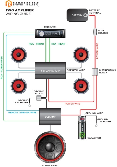 How do i hook up two amps to one sub