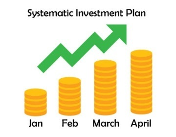 What is a systematic investment plan how does it work quora solutioingenieria Images