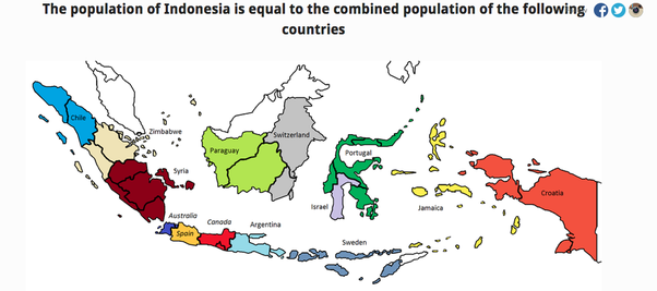 Is indonesia a nation state why or why not what is it if it isnt we are in the making of solid nation state so sometimes the government still give loud warning to avoid any sensitive issues such tribe religion race publicscrutiny Choice Image