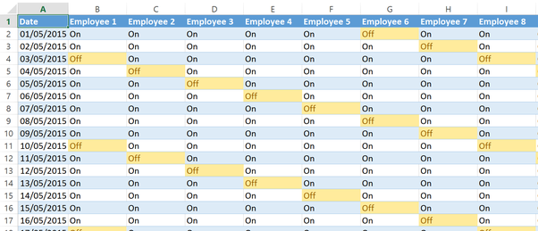 shift planning in excel
