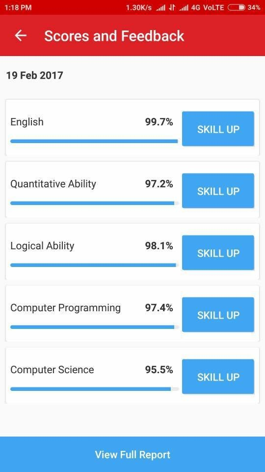 Amcat preparation what is the best way to prepare for the amcat the above is the one of the sample score in amcat of a student who got job offers from deloitte amazon oracle and swiggy fandeluxe Image collections