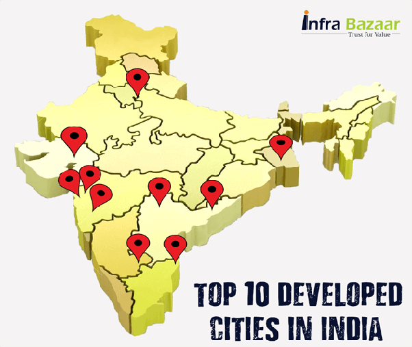 What Are The Top 10 Cities In India In Terms Of Development Quora