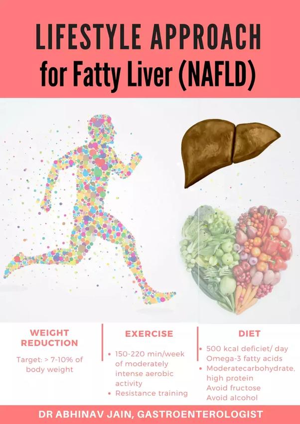 Meaning 2 liver fatty grade