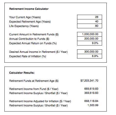 Here Is A Calculator For You (ignore The $ Signs And Enter In Rupees)    Retirement Income Calculator. If You Want To Retire In 5 Years You Would  Require 50+ ...