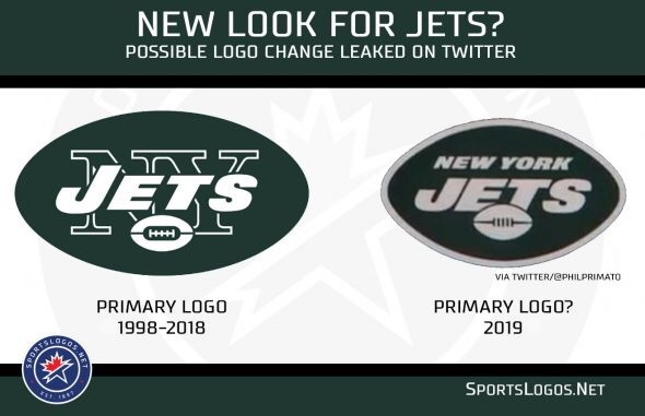 buy online ba22c 9b758 What are your thoughts about the Jets' new uniforms? - Quora