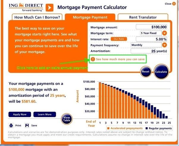 payoff mortgage early calculator amortization