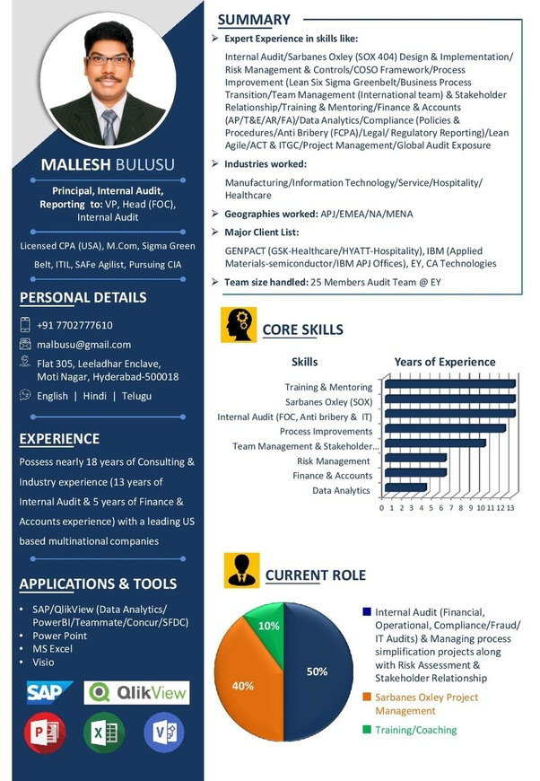 What S The Best Looking Cv You Ve Ever Seen Quora