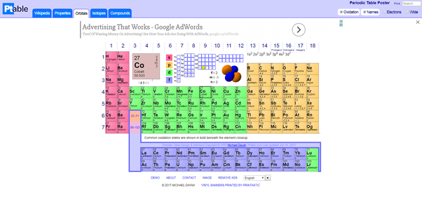 What is the electron configuration of cobalt quora this is a perfect use case for the dynamic periodic table click on cocobalt and you can read the result immediately it even gives a nice visualisation urtaz Gallery