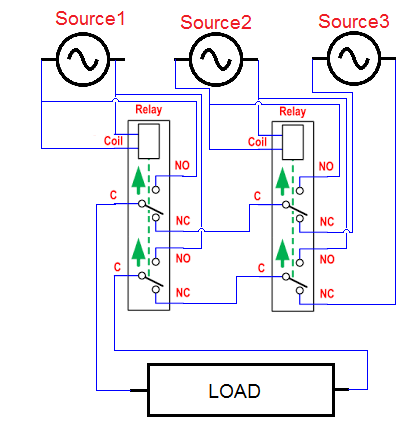 how to connect three power supply to one output using three  edit i wrote \u201caka relay\u201d because while a contactor is higher powered and is built differently the basic function is similar and some people get them