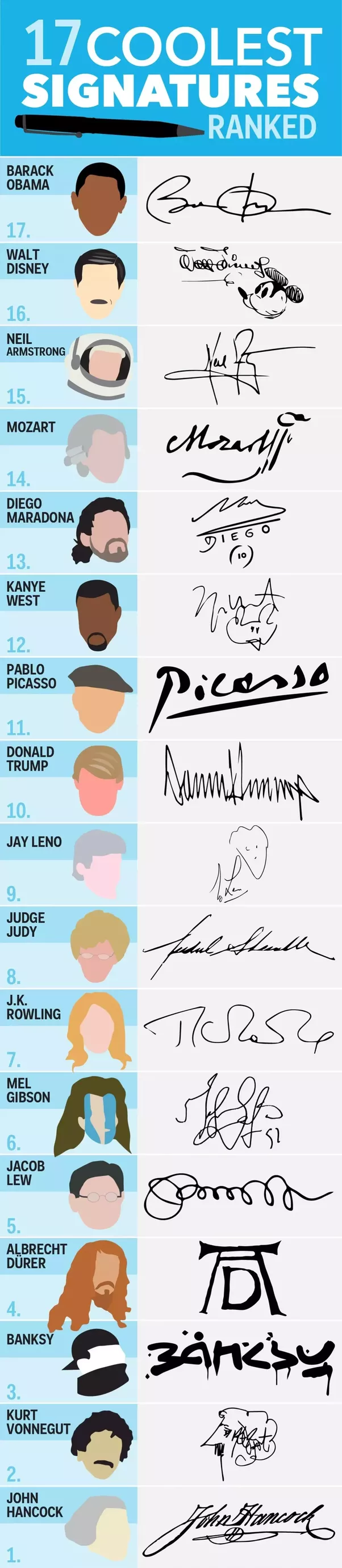 Why do famous people have such nice signatures? - Quora