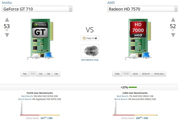 How much can we overclock a GT 710 graphics card? - Quora