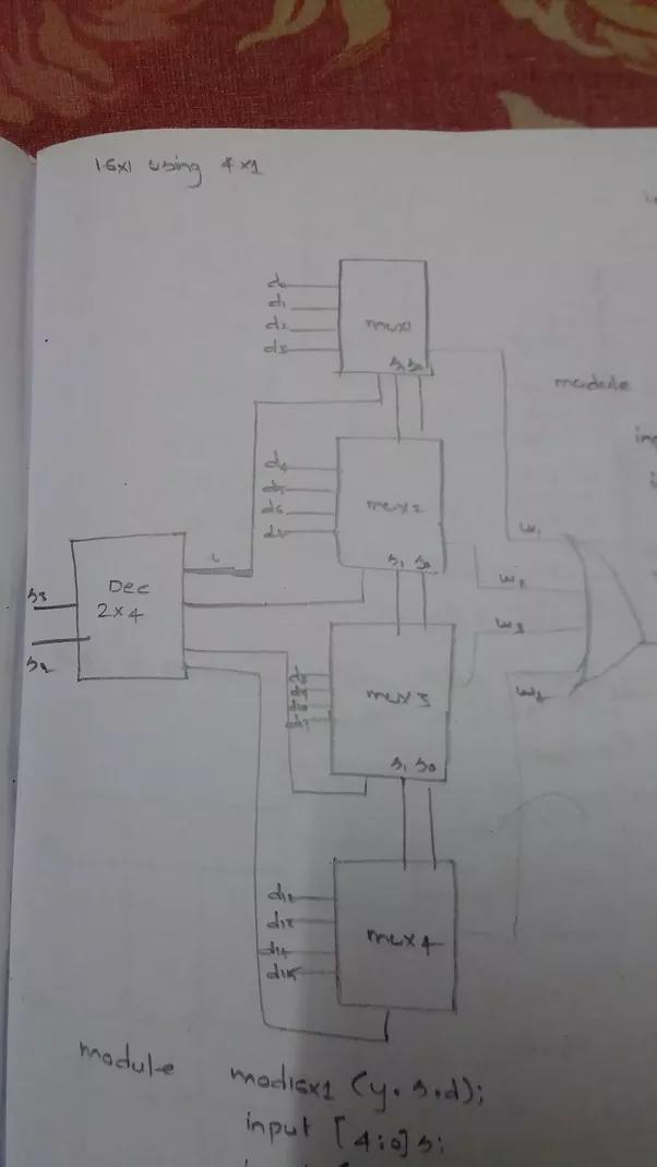 How to design a 16 1 MUX using 4 1 MUX  Quora