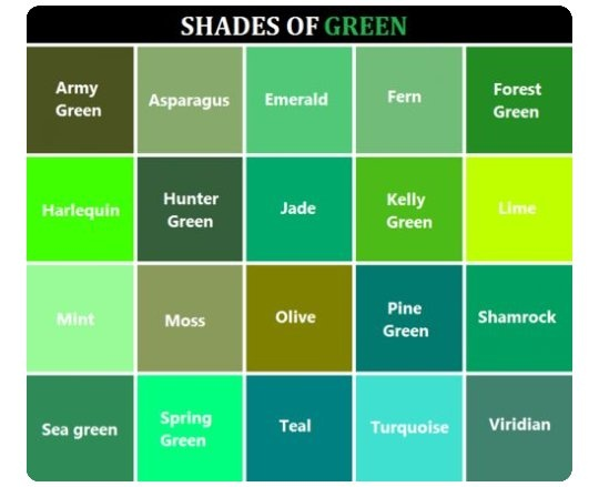 Why are so many colors called green when they are blue ...